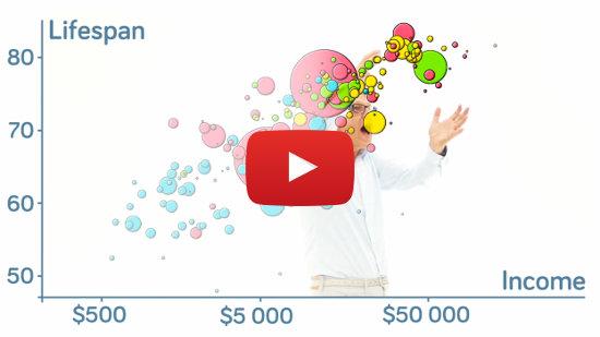 Hans Rosling erläutert Daten