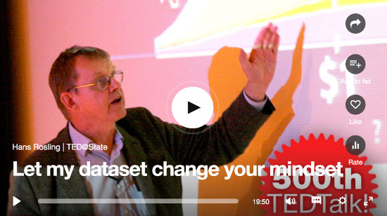 Hans Rosling - TED Talk